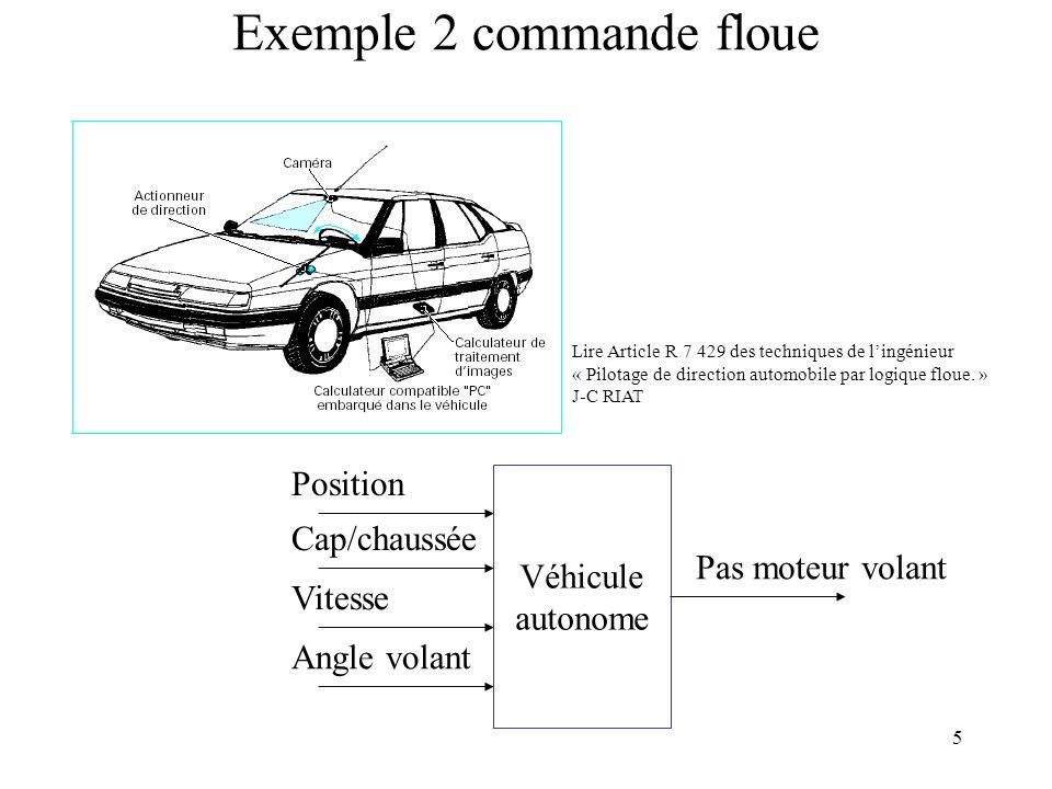 5 Exemple 2 commande floue Véhicule autonome Pas moteur volant Cap/chaussée Angle volant Vitesse Position Lire Article R 7 429 des techniques de lingénieur « Pilotage de direction automobile par logique floue.