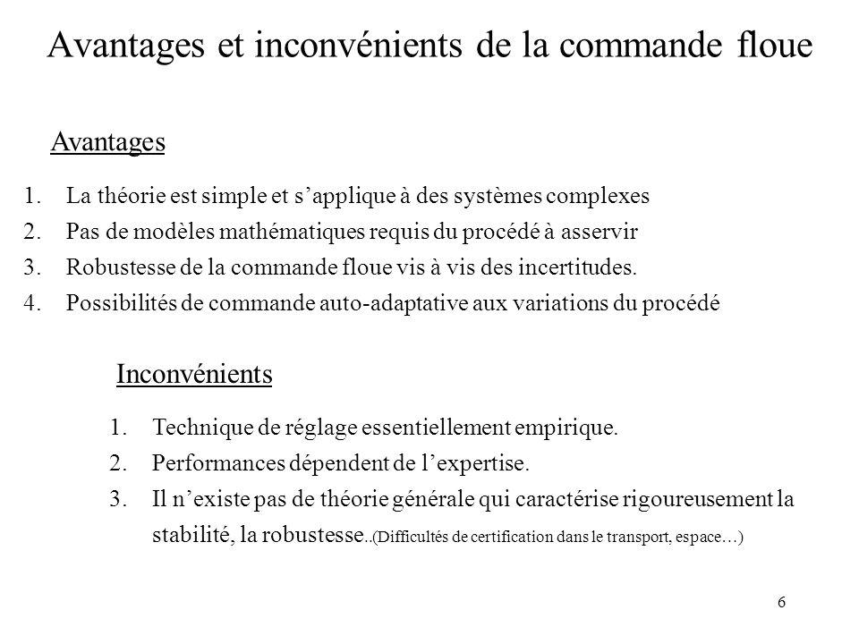 6 Avantages et inconvénients de la commande floue 1.La théorie est simple et sapplique à des systèmes complexes 2.Pas de modèles mathématiques requis du procédé à asservir 3.Robustesse de la commande floue vis à vis des incertitudes.