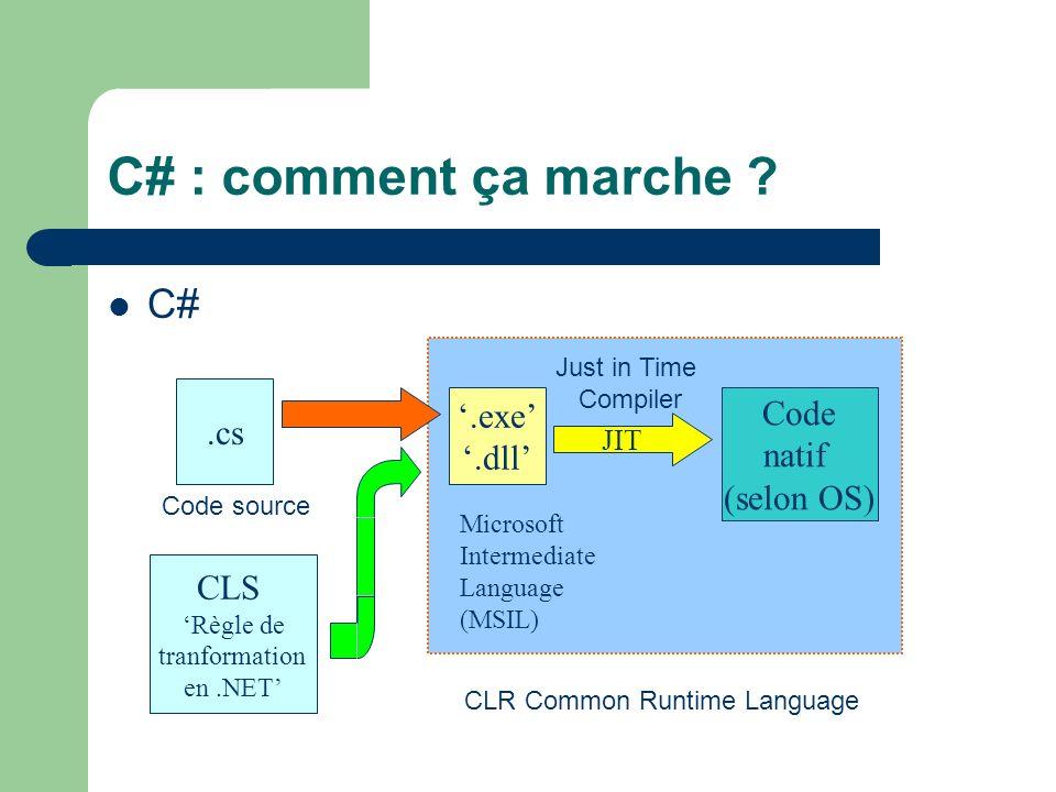 C# : comment ça marche ? C# Code natif (selon OS) JIT.cs Code source.exe.dll Microsoft Intermediate Language (MSIL) CLS Règle de tranformation en.NET
