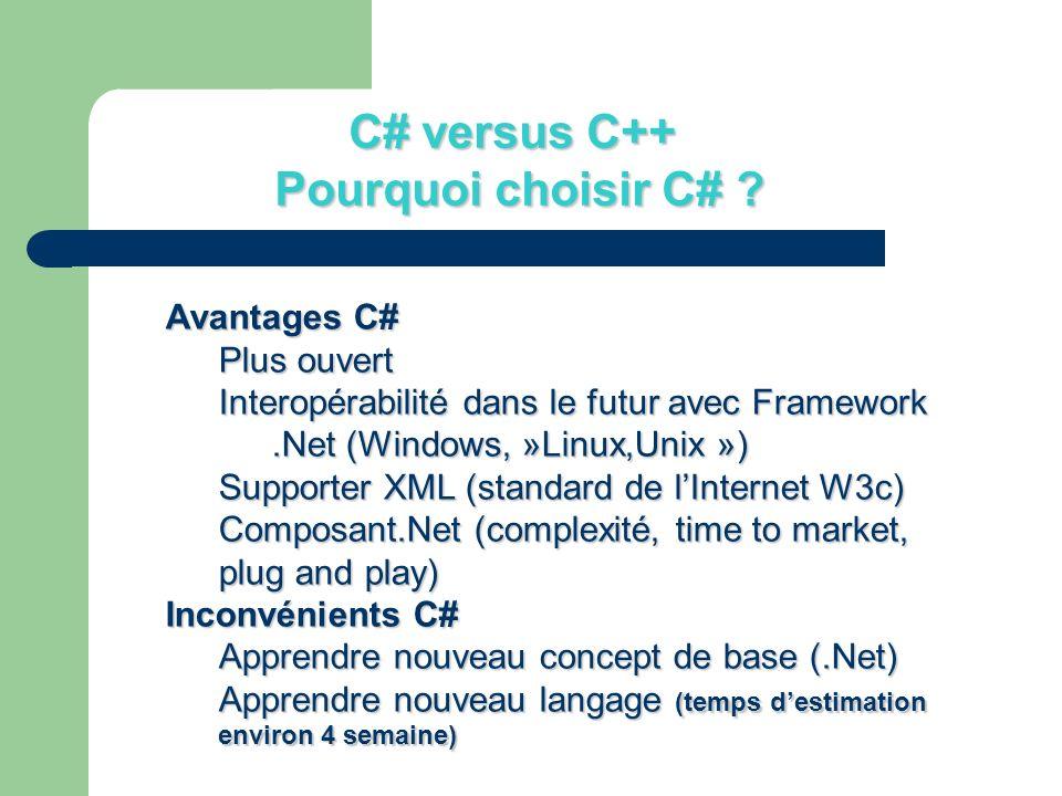Avantages C# Plus ouvert Interopérabilité dans le futur avec Framework.Net (Windows, »Linux,Unix ») Supporter XML (standard de lInternet W3c) Composan