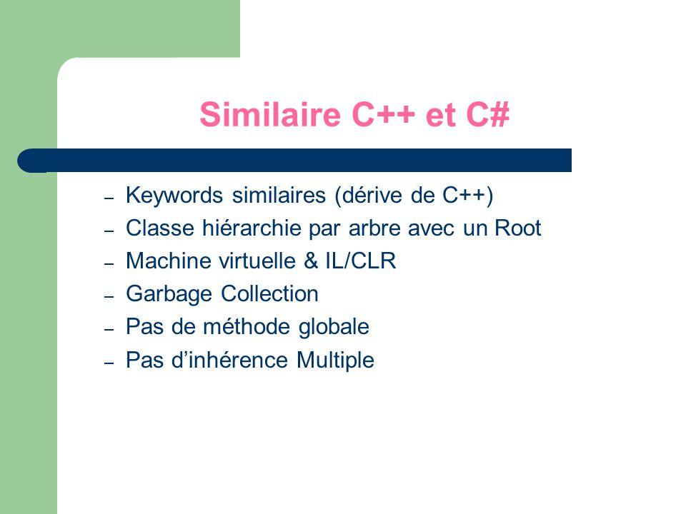 Similaire C++ et C# – Keywords similaires (dérive de C++) – Classe hiérarchie par arbre avec un Root – Machine virtuelle & IL/CLR – Garbage Collection