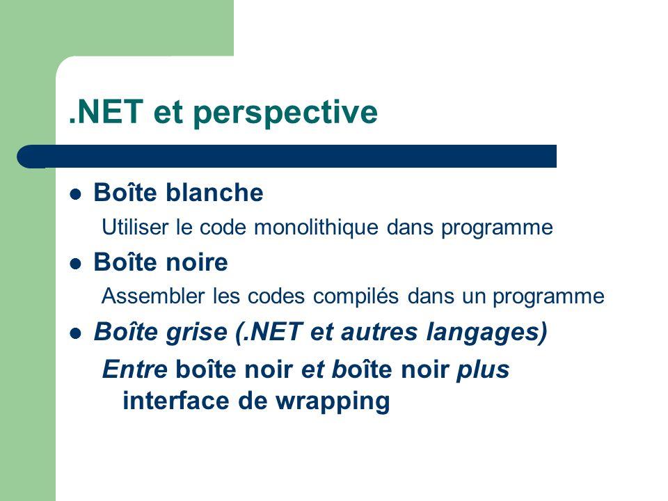 .NET et perspective Boîte blanche Utiliser le code monolithique dans programme Boîte noire Assembler les codes compilés dans un programme Boîte grise
