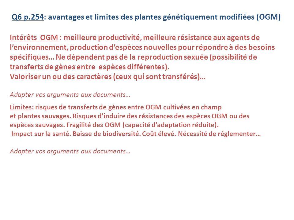 Q6 p.254: avantages et limites des plantes génétiquement modifiées (OGM) Intérêts OGM : meilleure productivité, meilleure résistance aux agents de len