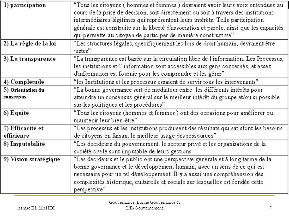 Asmae EL MAHDI Gouvernance, Bonne Gouvernance & L'E-Gouvernement 7