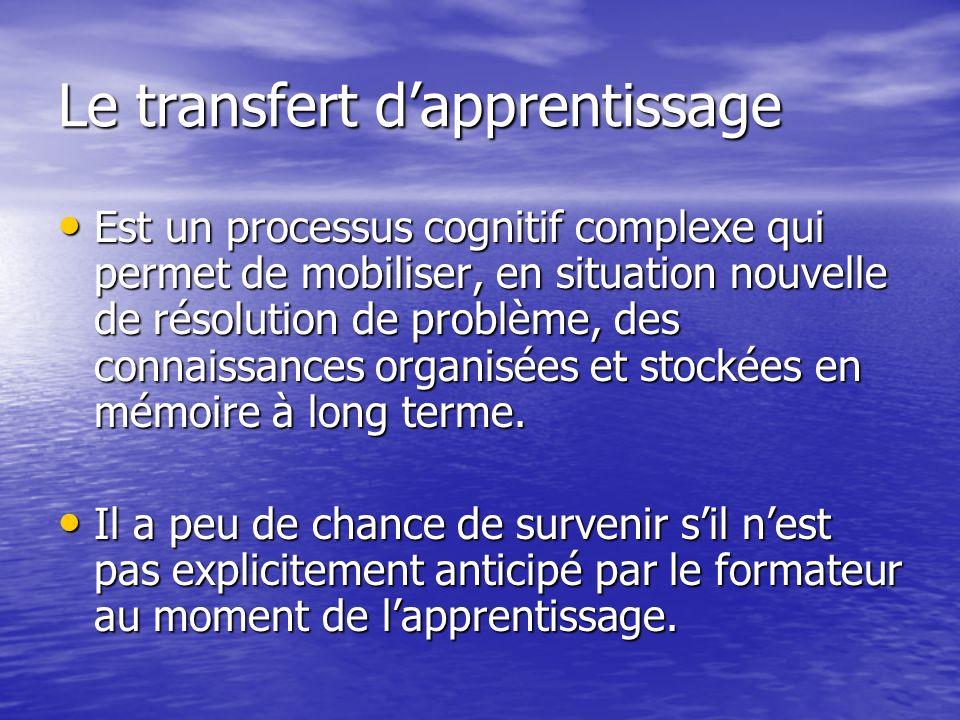 Le transfert dapprentissage Est un processus cognitif complexe qui permet de mobiliser, en situation nouvelle de résolution de problème, des connaissances organisées et stockées en mémoire à long terme.
