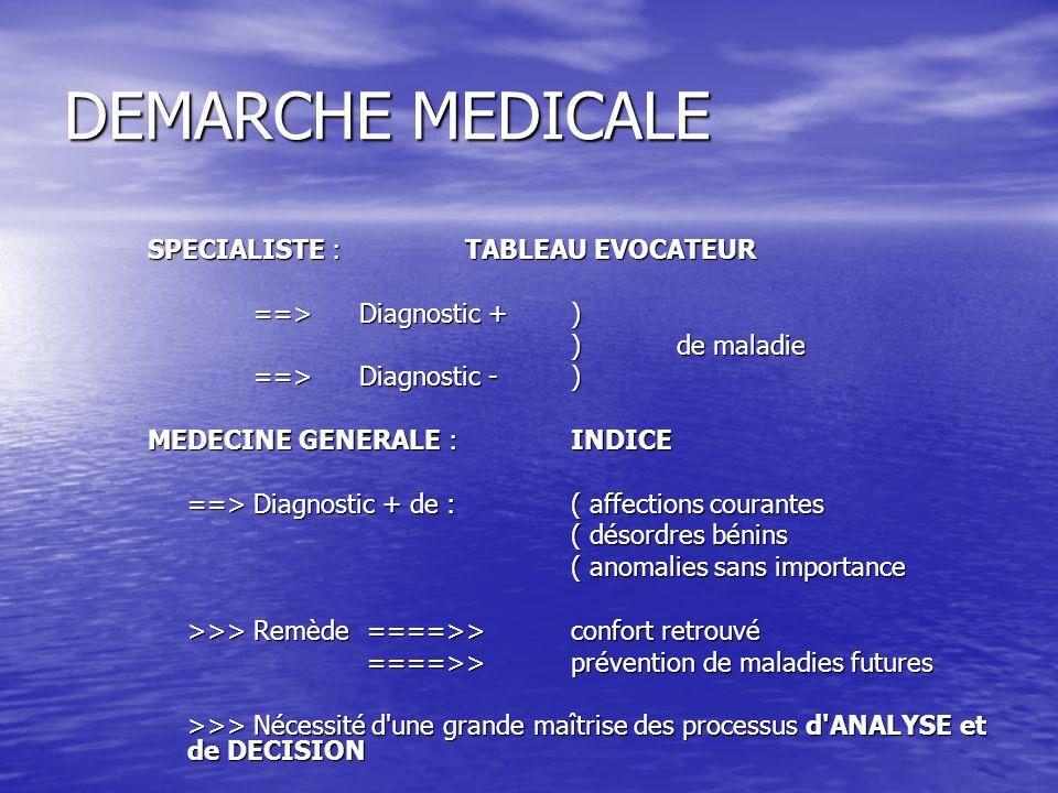 DEMARCHE MEDICALE SPECIALISTE : TABLEAU EVOCATEUR ==>Diagnostic +) ) de maladie ==>Diagnostic - ) MEDECINE GENERALE : INDICE ==>Diagnostic + de : ( affections courantes ( désordres bénins ( anomalies sans importance >>>Remède ====>>confort retrouvé ====>>prévention de maladies futures ====>>prévention de maladies futures >>>Nécessité d une grande maîtrise des processus d ANALYSE et de DECISION