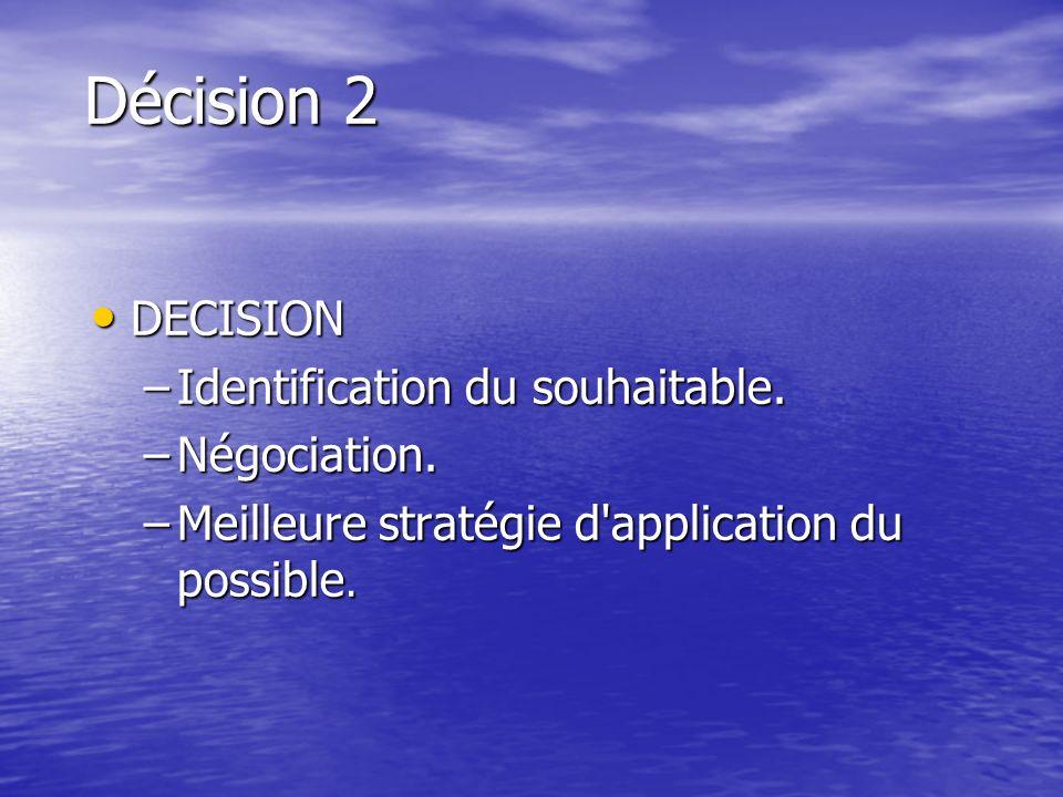 Décision 2 Décision 2 DECISION DECISION –Identification du souhaitable.