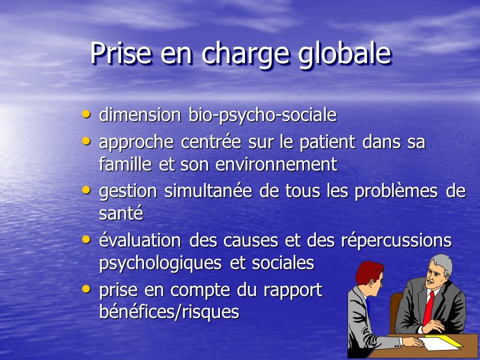 Prise en charge globale dimension bio-psycho-sociale dimension bio-psycho-sociale approche centrée sur le patient dans sa famille et son environnement approche centrée sur le patient dans sa famille et son environnement gestion simultanée de tous les problèmes de santé gestion simultanée de tous les problèmes de santé évaluation des causes et des répercussions psychologiques et sociales évaluation des causes et des répercussions psychologiques et sociales prise en compte du rapport bénéfices/risques prise en compte du rapport bénéfices/risques