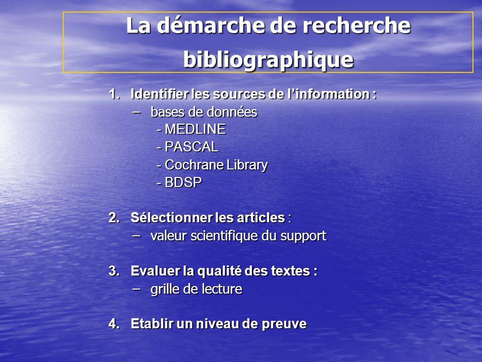 La démarche de recherche bibliographique 1.