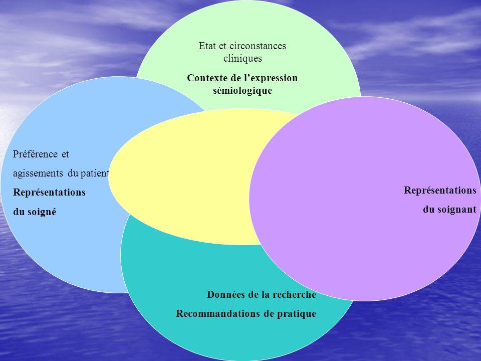 Etat et circonstances cliniques Contexte de lexpression sémiologique Préférence et agissements du patient Représentations du soigné Données de la recherche Recommandations de pratique Représentations du soignant