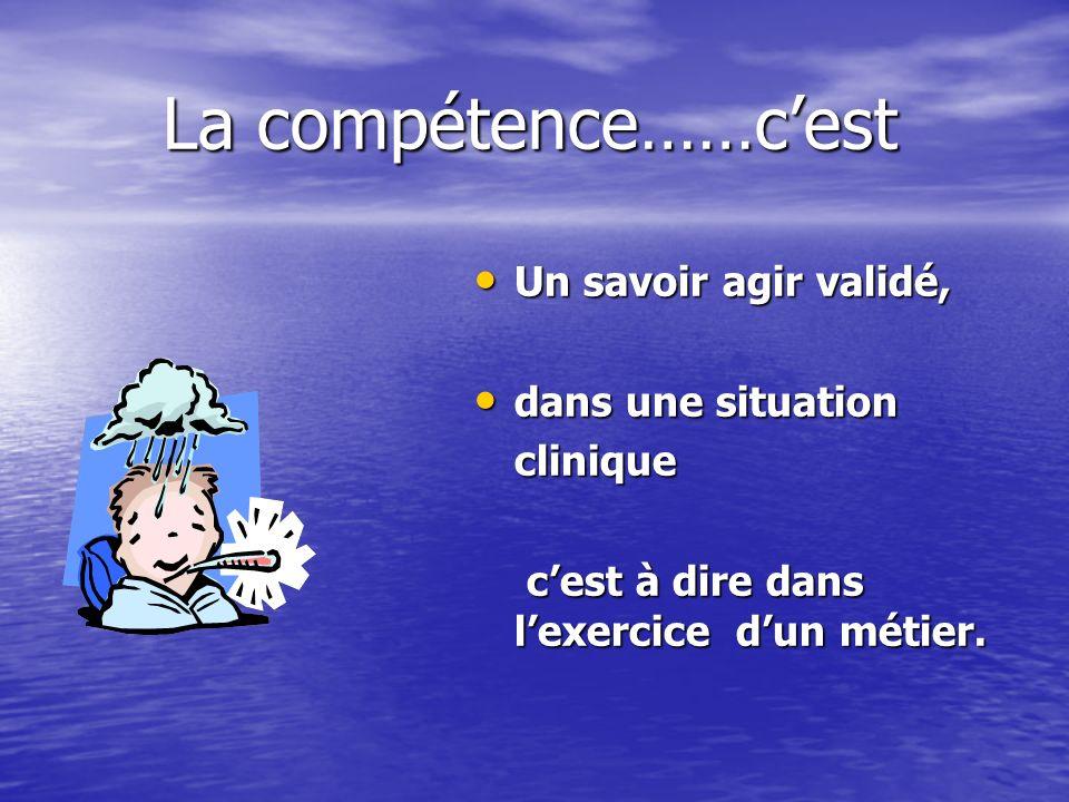 La compétence……cest Un savoir agir validé, Un savoir agir validé, dans une situation dans une situation clinique clinique cest à dire dans lexercice dun métier.