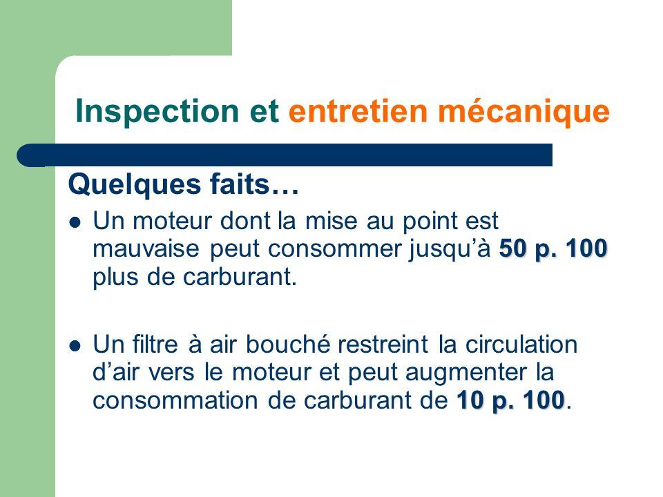 Inspection et entretien mécanique 15 p.1001 p.