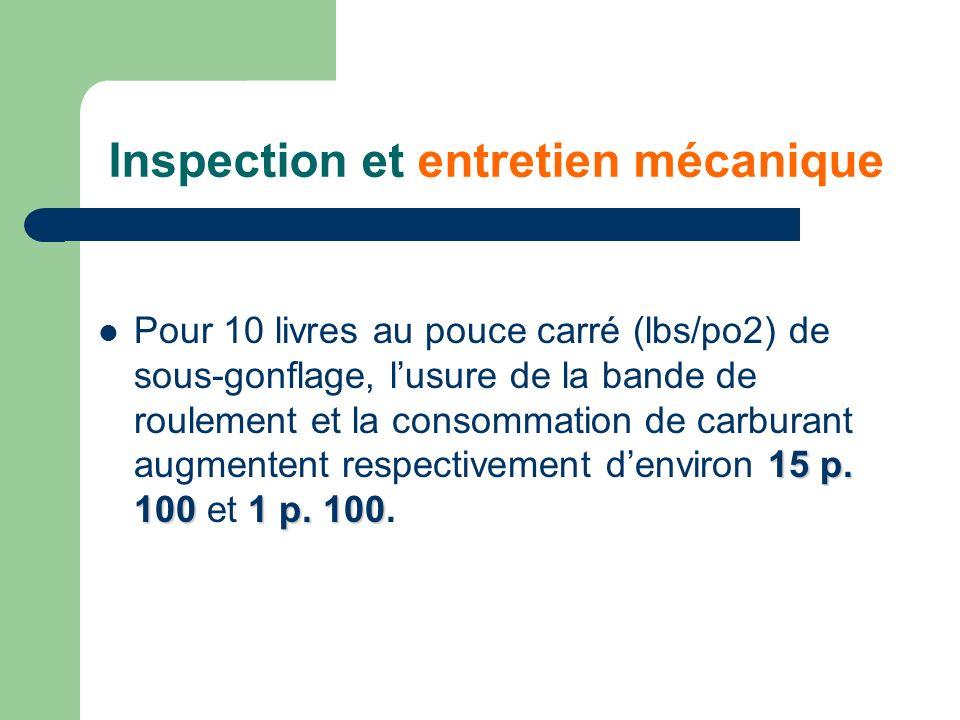 Inspection et entretien mécanique 15 p. 1001 p.