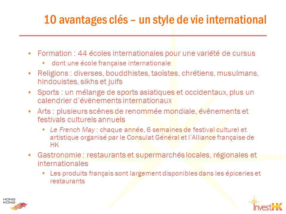 Formation : 44 écoles internationales pour une variété de cursus dont une école française internationale Religions : diverses, bouddhistes, taoïstes,