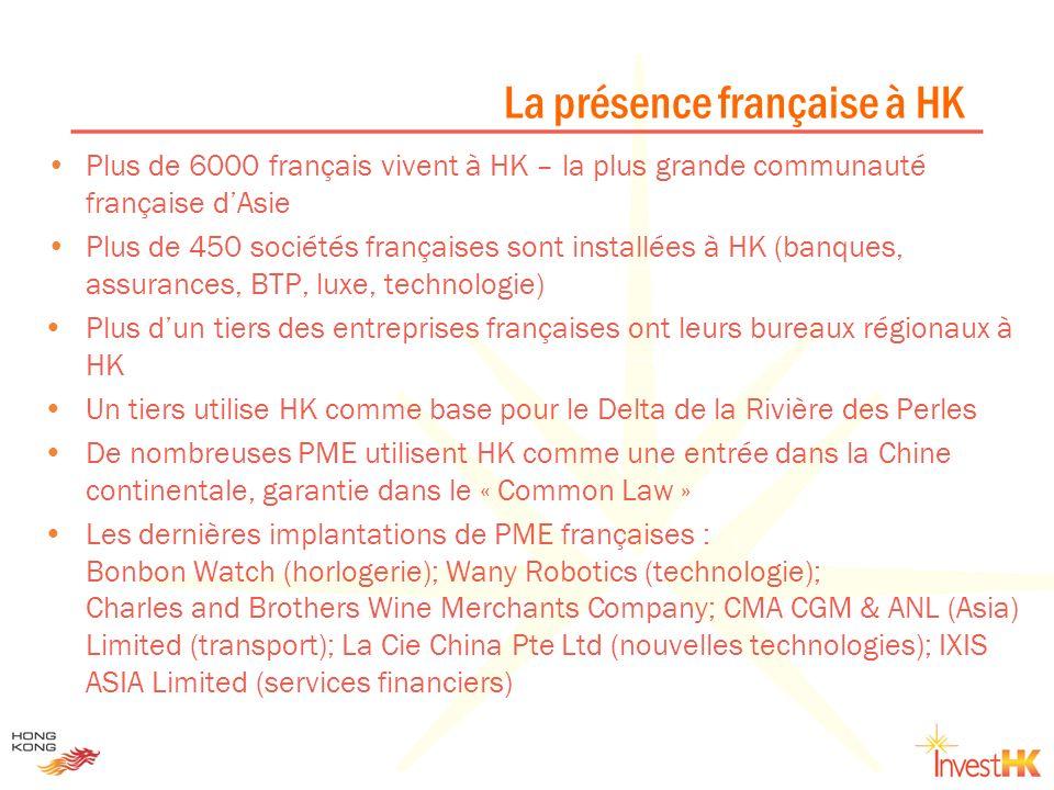 La présence française à HK Plus de 6000 français vivent à HK – la plus grande communauté française dAsie Plus de 450 sociétés françaises sont installé