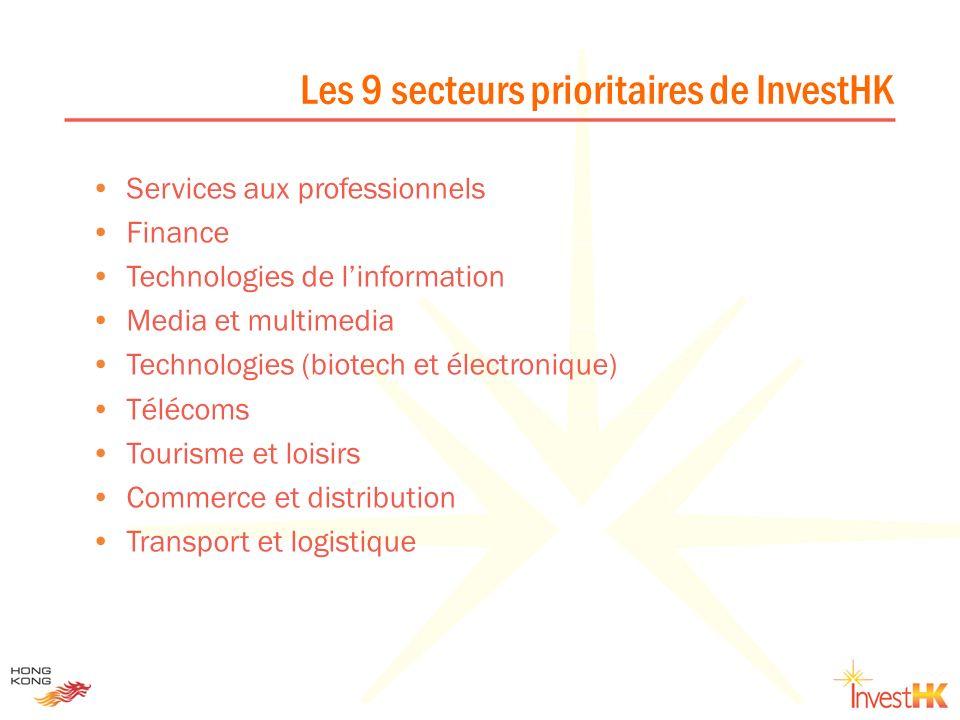Les 9 secteurs prioritaires de InvestHK Services aux professionnels Finance Technologies de linformation Media et multimedia Technologies (biotech et