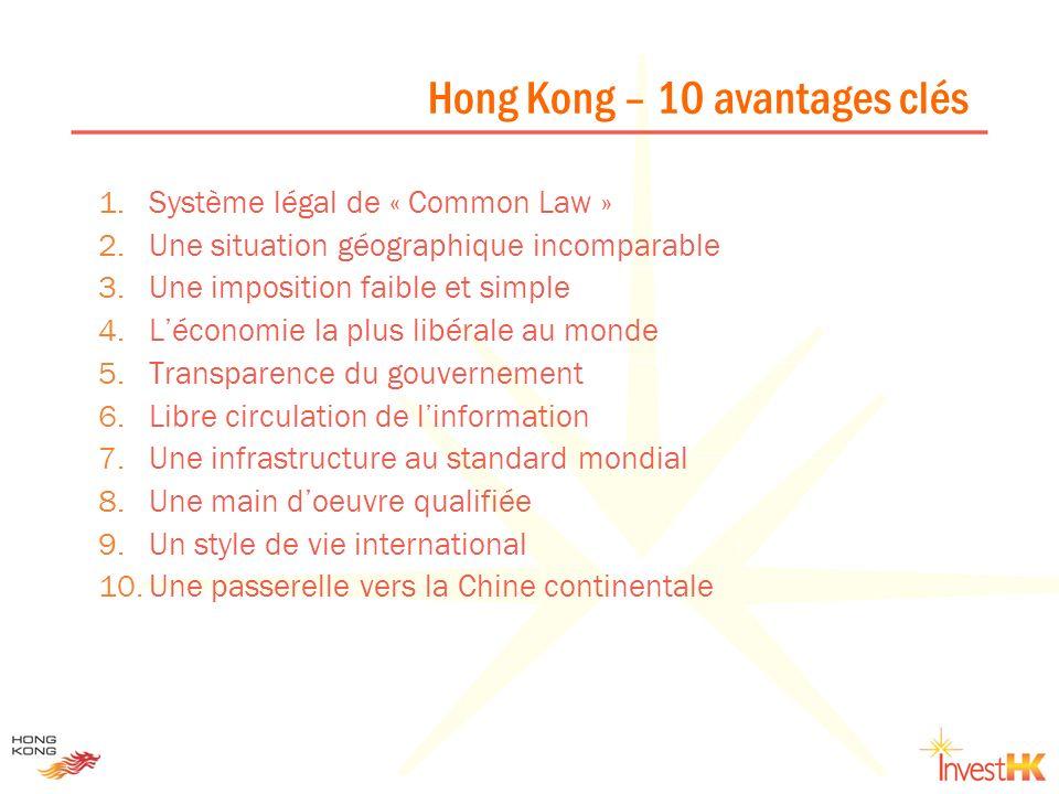 Hong Kong – 10 avantages clés 1.Système légal de « Common Law » 2.Une situation géographique incomparable 3.Une imposition faible et simple 4.Léconomi