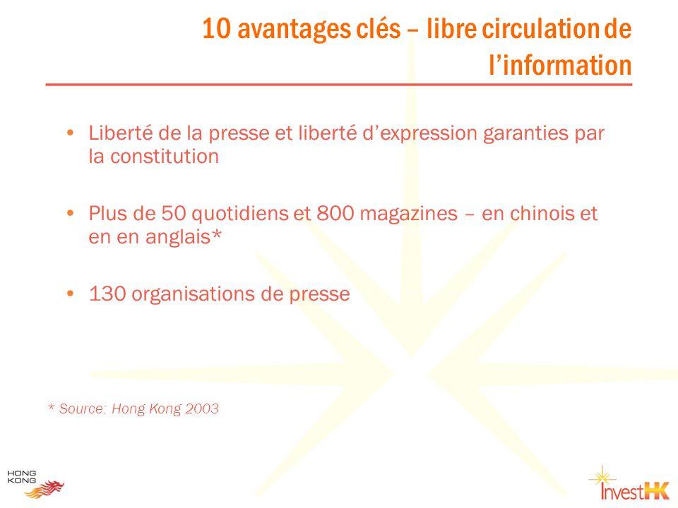 Liberté de la presse et liberté dexpression garanties par la constitution Plus de 50 quotidiens et 800 magazines – en chinois et en en anglais* 130 or