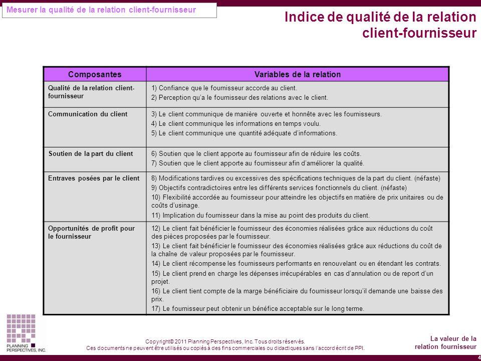 4 Copyright© 2011 Planning Perspectives, Inc. Tous droits réservés.