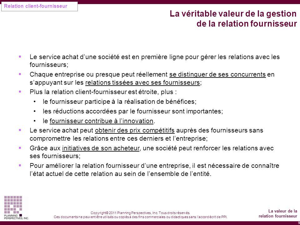 9 Copyright© 2011 Planning Perspectives, Inc. Tous droits réservés. Ces documents ne peuvent être utilisés ou copiés à des fins commerciales ou didact