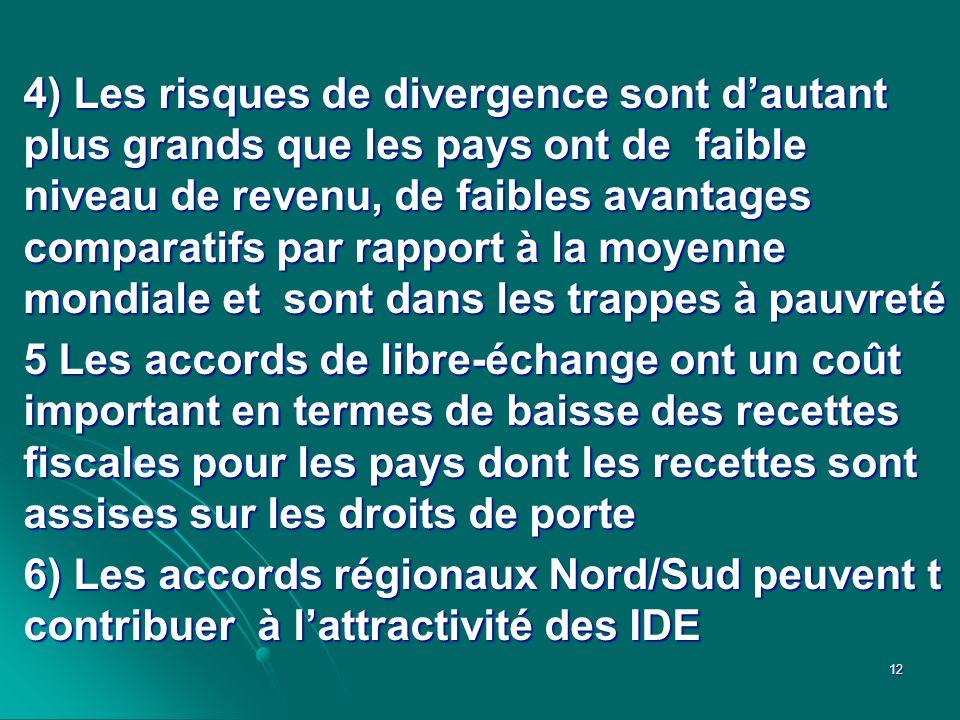 4) Les risques de divergence sont dautant plus grands que les pays ont de faible niveau de revenu, de faibles avantages comparatifs par rapport à la m