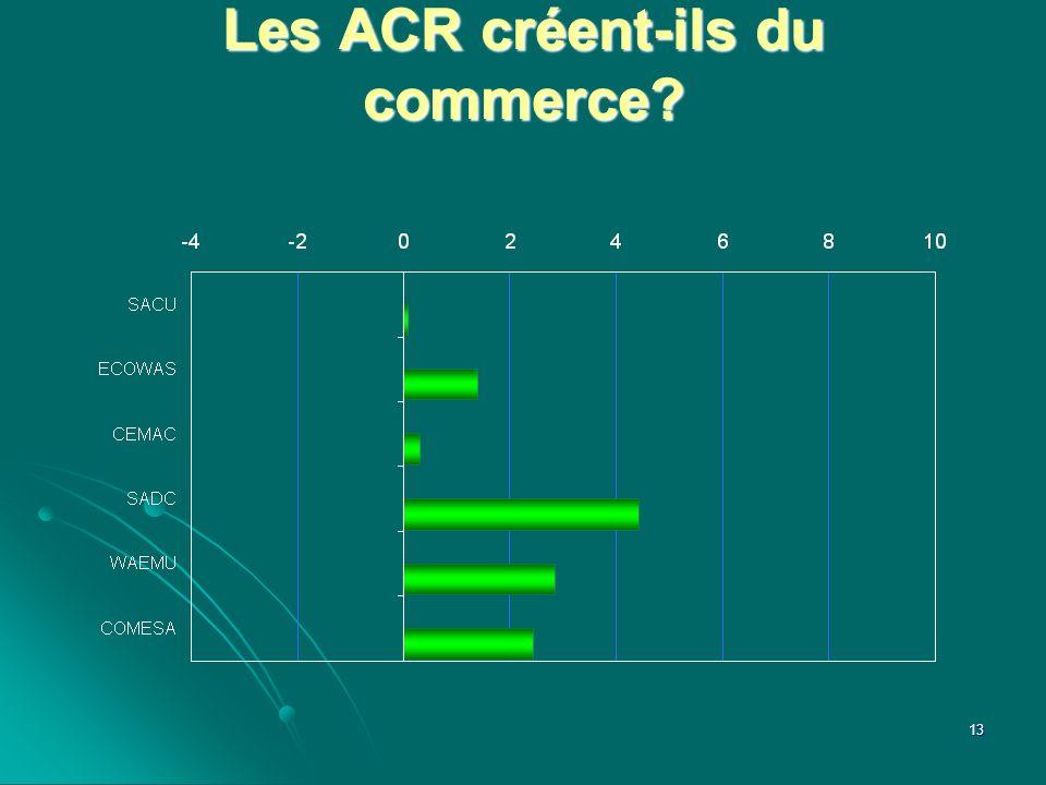 Les ACR créent-ils du commerce? 13