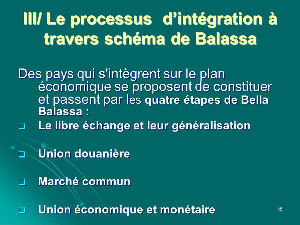 III/ Le processus dintégration à travers schéma de Balassa Des pays qui s'intègrent sur le plan économique se proposent de constituer et passent par l
