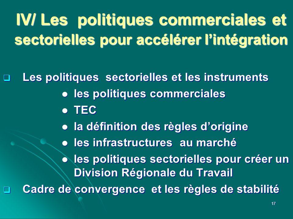 IV/ Les politiques commerciales et sectorielles pour accélérer lintégration Les politiques sectorielles et les instruments Les politiques sectorielles