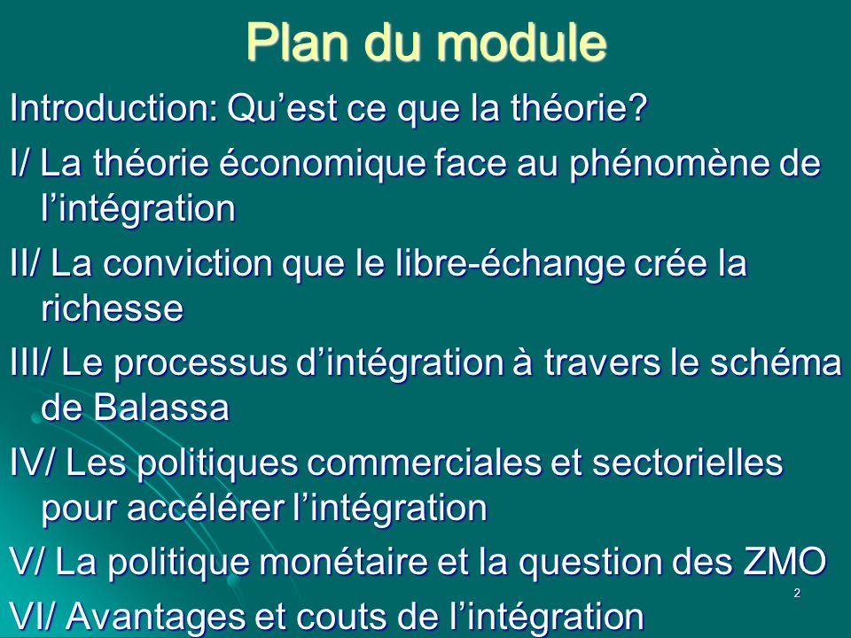 Plan du module Introduction: Quest ce que la théorie? I/ La théorie économique face au phénomène de lintégration II/ La conviction que le libre-échang