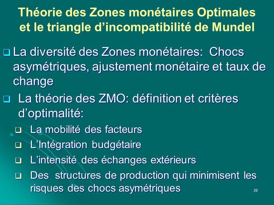 Théorie des Zones monétaires Optimales et le triangle dincompatibilité de Mundel La diversité des Zones monétaires: Chocs asymétriques, ajustement mon