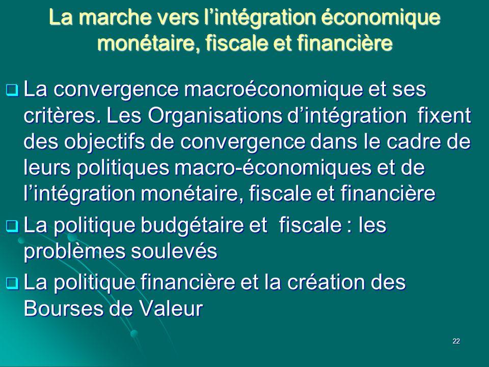 La marche vers lintégration économique monétaire, fiscale et financière La convergence macroéconomique et ses critères. Les Organisations dintégration