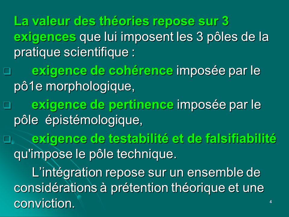 La valeur des théories repose sur 3 exigences que lui imposent les 3 pôles de la pratique scientifique : exigence de cohérence imposée par le pô1e mor