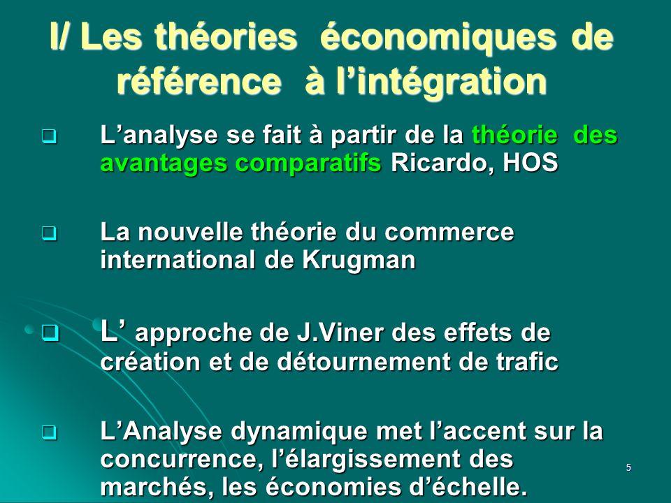 I/ Les théories économiques de référence à lintégration Lanalyse se fait à partir de la théorie des avantages comparatifs Ricardo, HOS Lanalyse se fai