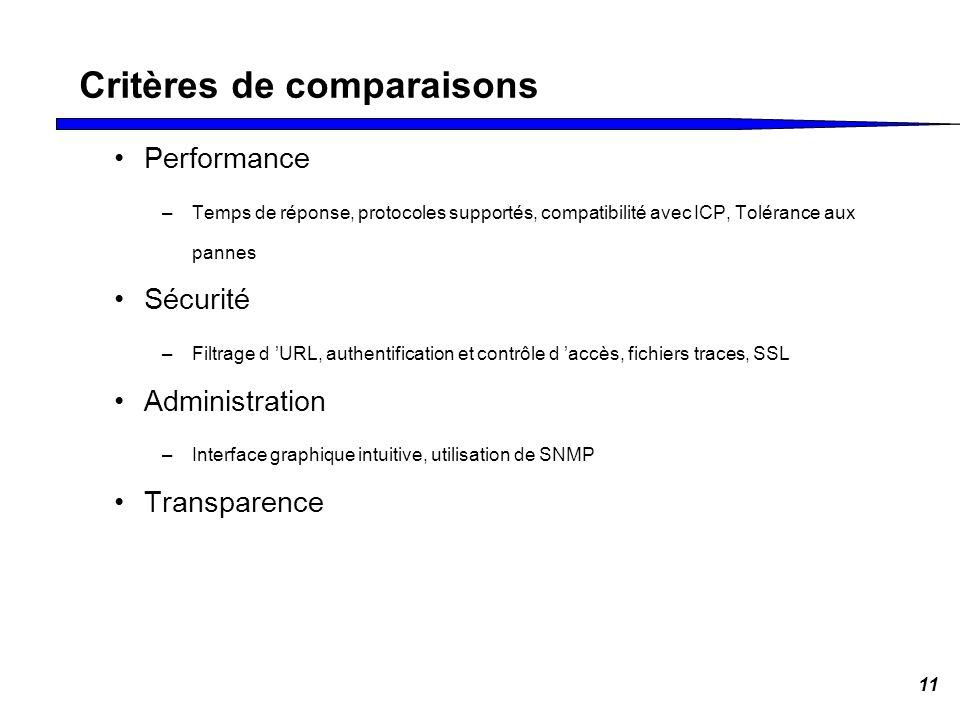 11 Critères de comparaisons Performance –Temps de réponse, protocoles supportés, compatibilité avec ICP, Tolérance aux pannes Sécurité –Filtrage d URL