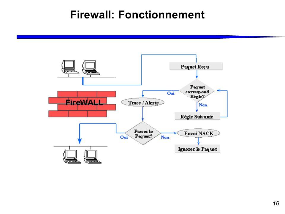 16 Firewall: Fonctionnement