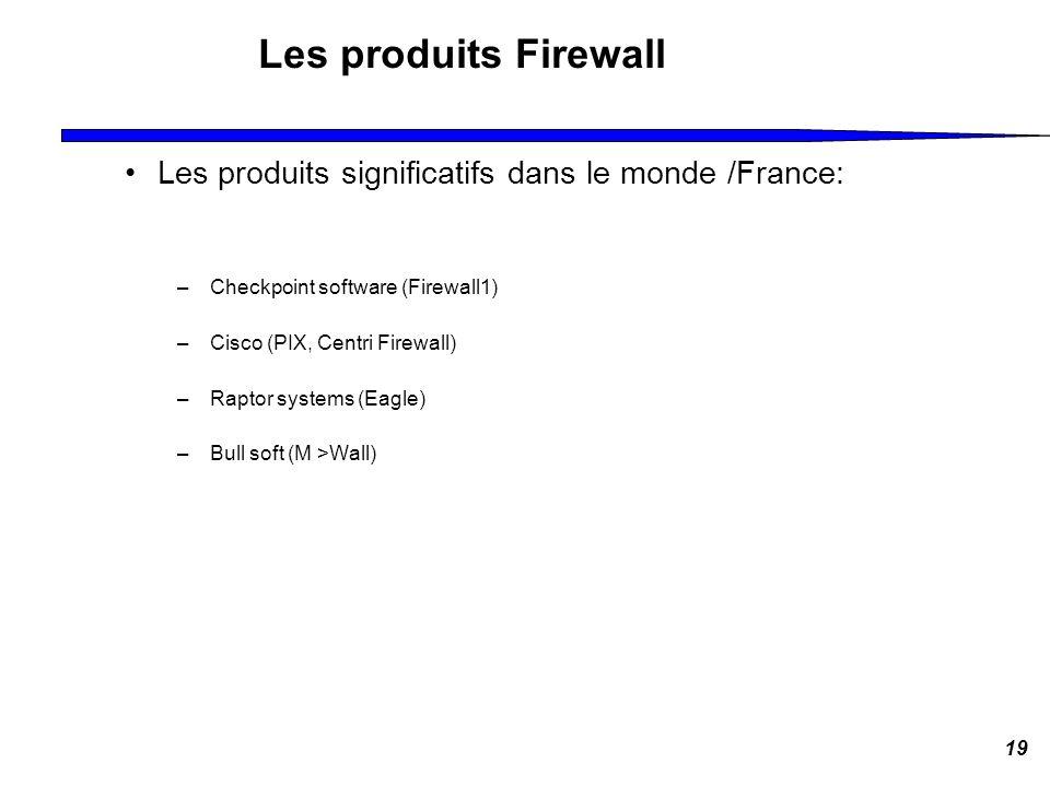 19 Les produits Firewall Les produits significatifs dans le monde /France: –Checkpoint software (Firewall1) –Cisco (PIX, Centri Firewall) –Raptor syst
