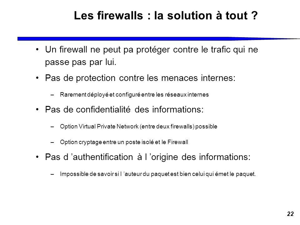 22 Les firewalls : la solution à tout ? Un firewall ne peut pa protéger contre le trafic qui ne passe pas par lui. Pas de protection contre les menace