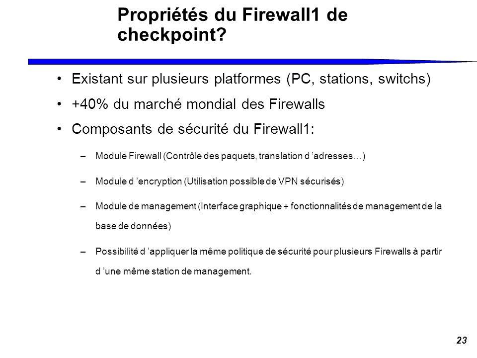 23 Propriétés du Firewall1 de checkpoint? Existant sur plusieurs platformes (PC, stations, switchs) +40% du marché mondial des Firewalls Composants de