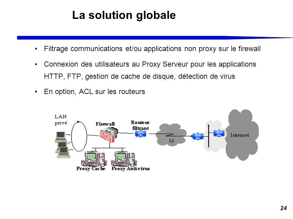 24 La solution globale Filtrage communications et/ou applications non proxy sur le firewall Connexion des utilisateurs au Proxy Serveur pour les appli