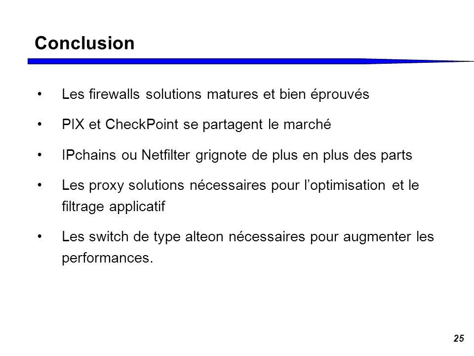 25 Conclusion Les firewalls solutions matures et bien éprouvés PIX et CheckPoint se partagent le marché IPchains ou Netfilter grignote de plus en plus