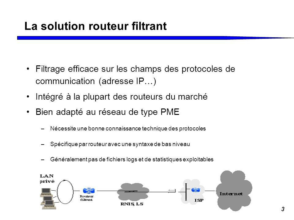 3 La solution routeur filtrant Filtrage efficace sur les champs des protocoles de communication (adresse IP…) Intégré à la plupart des routeurs du mar