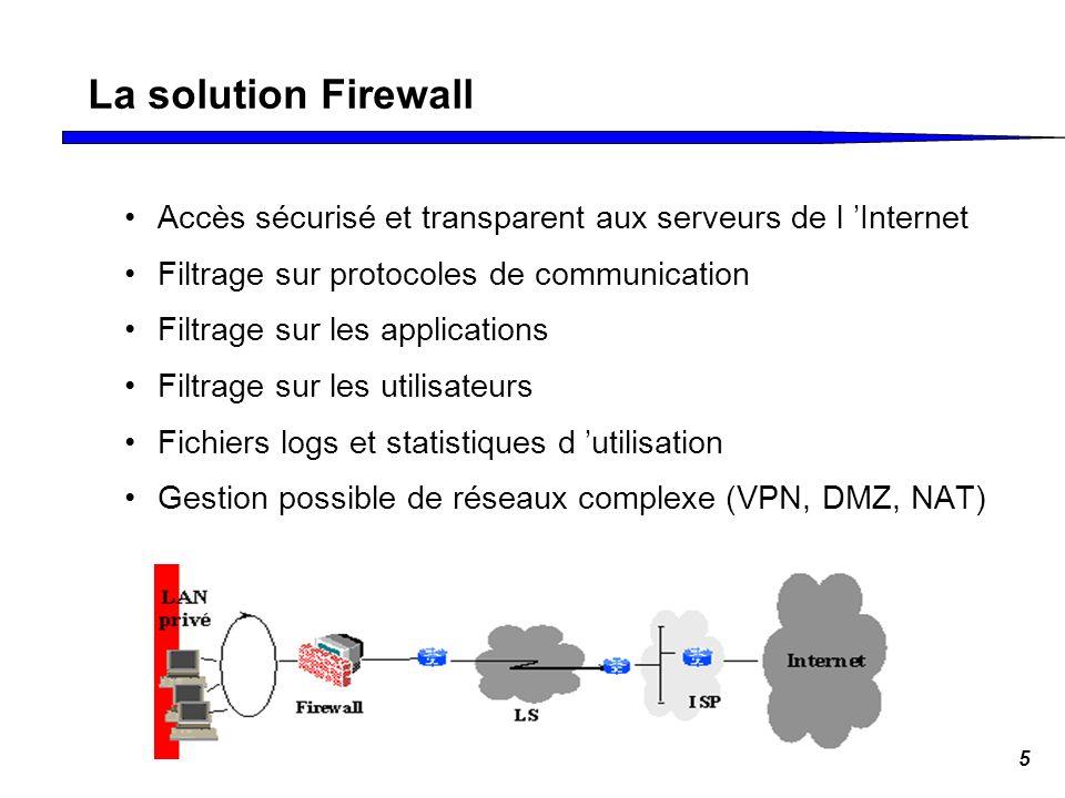5 La solution Firewall Accès sécurisé et transparent aux serveurs de l Internet Filtrage sur protocoles de communication Filtrage sur les applications