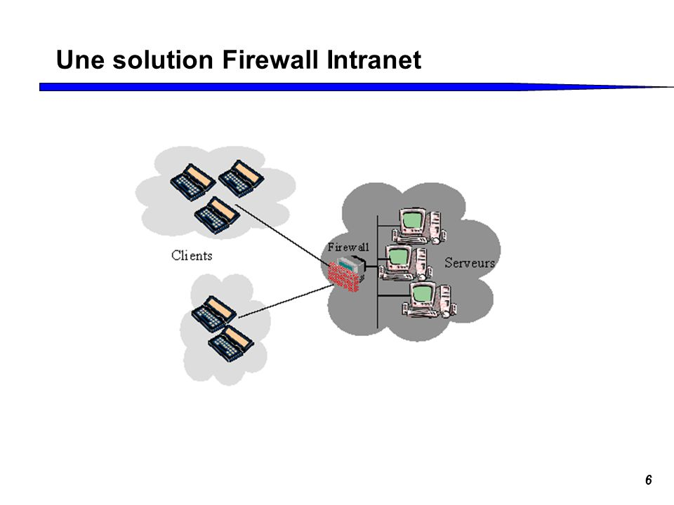 7 La solution Proxy serveur Accès performant et normalement non transparent aux applications de l Internet.