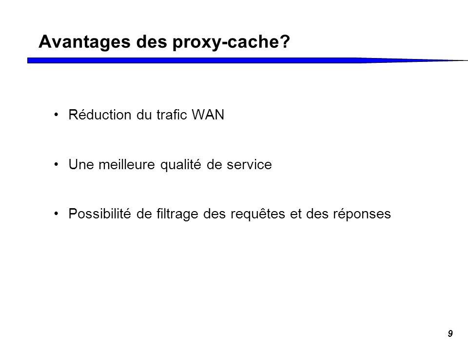 9 Avantages des proxy-cache? Réduction du trafic WAN Une meilleure qualité de service Possibilité de filtrage des requêtes et des réponses