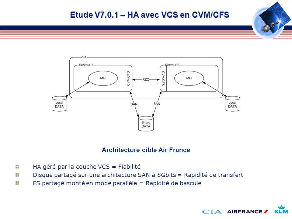 Etude V7.0.1 – HA avec VCS en CVM/CFS Architecture cible Air France HA géré par la couche VCS = Fiabilité Disque partagé sur une architecture SAN à 8G