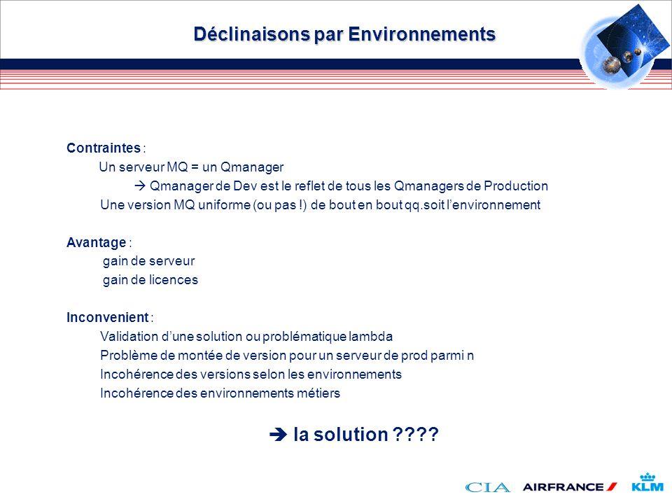 Déclinaisons par Environnements Contraintes : Un serveur MQ = un Qmanager Qmanager de Dev est le reflet de tous les Qmanagers de Production Une versio