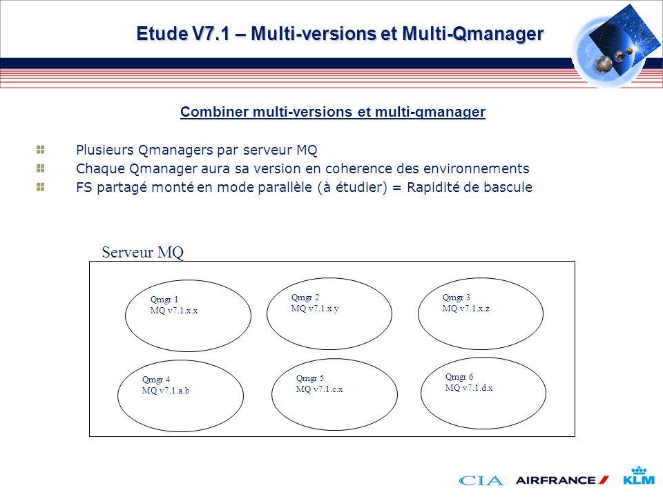 Etude V7.1 – Multi-versions et Multi-Qmanager Serveur MQ Combiner multi-versions et multi-qmanager Plusieurs Qmanagers par serveur MQ Chaque Qmanager