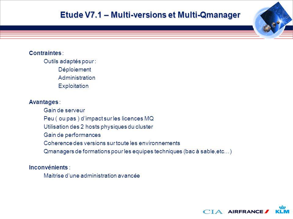 Etude V7.1 – Multi-versions et Multi-Qmanager Contraintes : Outils adaptés pour : Déploiement Administration Exploitation Avantages : Gain de serveur