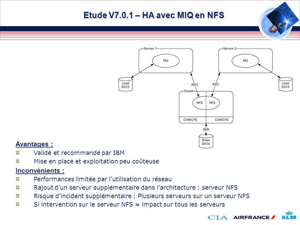 Etude V7.0.1 – HA avec MIQ en NFS Avantages : Validé et recommandé par IBM Mise en place et exploitation peu coûteuse Inconvénients : Performances lim