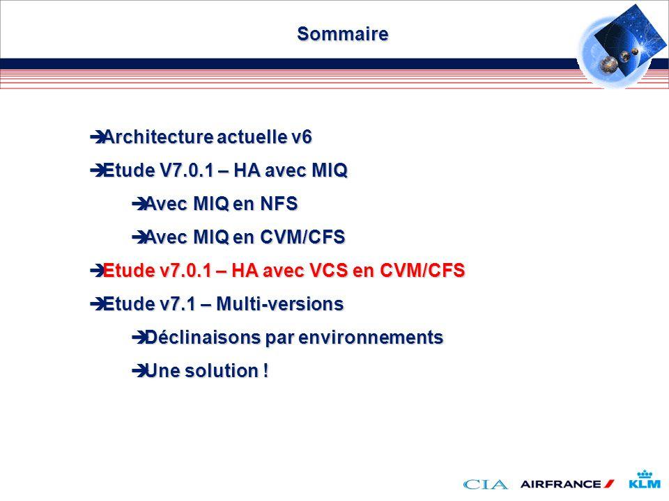 Sommaire Architecture actuelle v6 Architecture actuelle v6 Etude V7.0.1 – HA avec MIQ Etude V7.0.1 – HA avec MIQ Avec MIQ en NFS Avec MIQ en NFS Avec